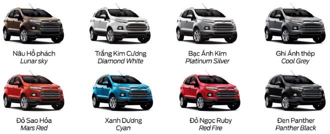 màu ngoại thấtxe Ford EcoSport