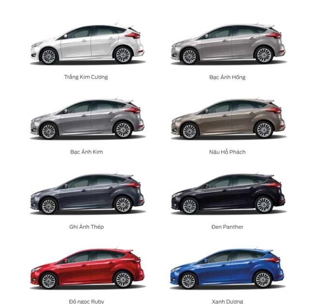 màu sắc ngoại thất của xe Ford Focu