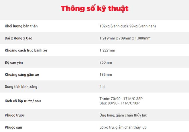 Thông số kỹ thuật của Honda Wave RSX