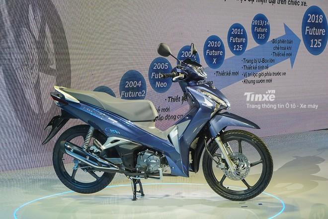 Mẫu Honda Future