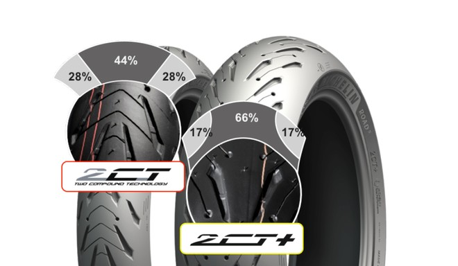 Lốp hai thành phần 2CT và 2CT+ trên Michelin Road 5.