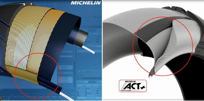 Công nghệ ACT+ với bộ thép liền liền mạch ôm chọn khung lốp.