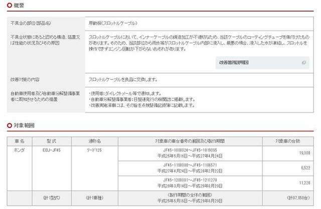 Thông báo triệu hồi  trên trang chủ Honda Nhật Bản