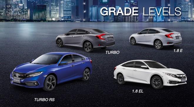 4 bản trang bị của Honda Civic 2019