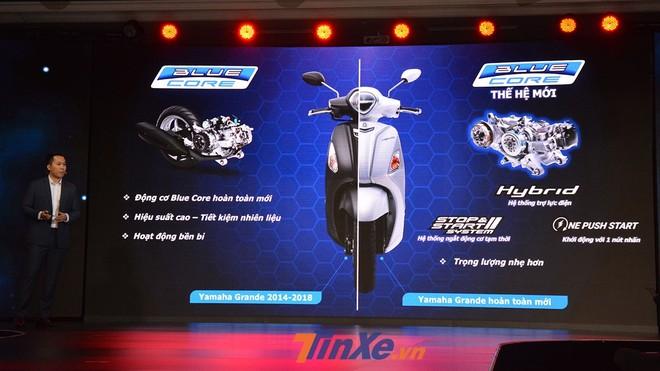 Sự khác nhau giữa động cơ Blue Core cũ và động cơ Blue Core mới
