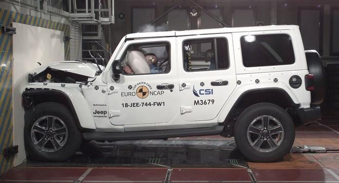 Jeep Wrangler 2018 bị Euro NCAP đánh giá thấp về an toàn