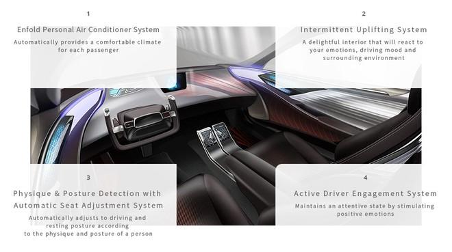 ACES có trang bị nhiều công năng tân tiến phù hợp với một phương tiện tự lái Cấp 4