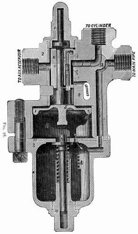 Cấu tạo van ba ngả trong hệ thống phanh khí nén đầu tiên của
