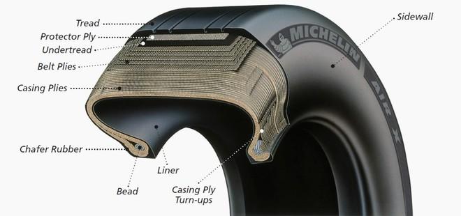 Cấu tạo lốp máy bay của hãng Michelin.