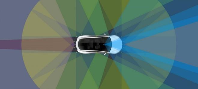 Hình ảnh mô phỏng khả năng quan sát xung quanh của Autopilot