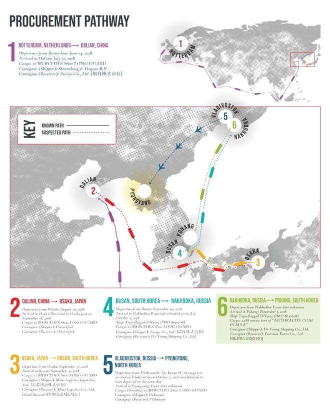 Hình ảnh tóm tắt hành trình đi qua ít nhất 5 quốc gia của 2 chiếc Mercedes-Benz S600 trước khi đến Triều Tiên