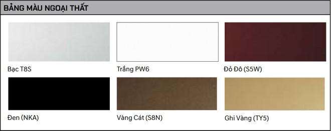 Hyundai Tucson 2019 có 6 tùy chọn màu sắc ngoại thất